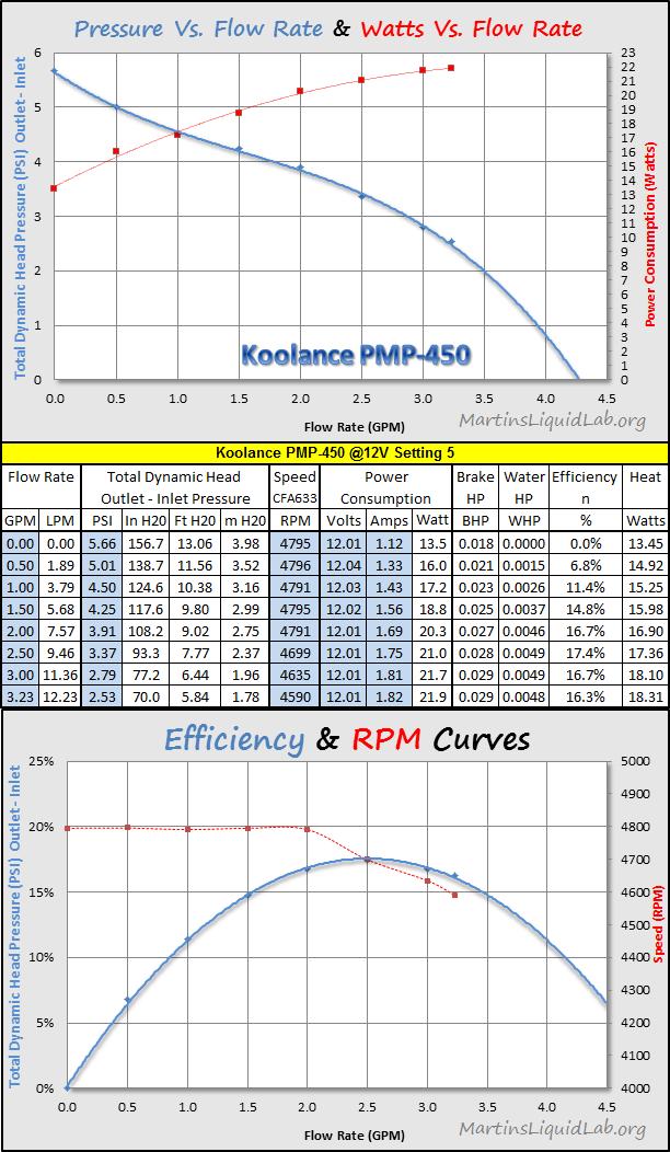 Koolance-PMP450-PQdetail12V
