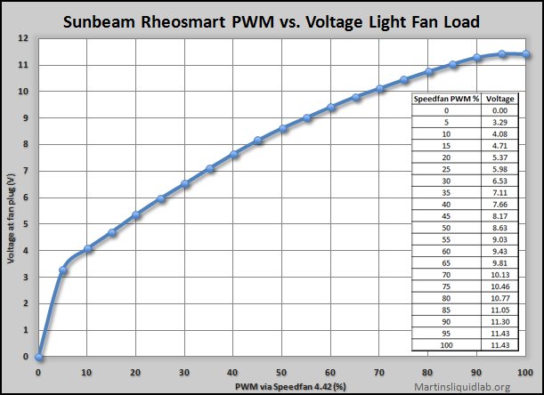 sunbeam-1.png?w=611&h=444