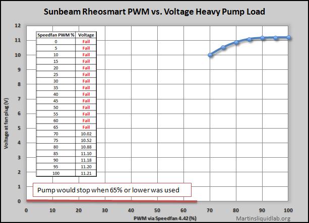 sunbeam-3.png?w=613&h=444