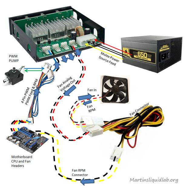 Pc 3 Pin Fan Wire Diagram - List of Wiring Diagrams  Pin Pwm Fan Wiring Diagram on