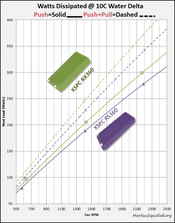 xspc-rxvsrs-thermals.png?w=614