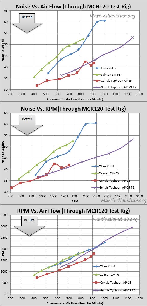 ap29-charts.png?w=614