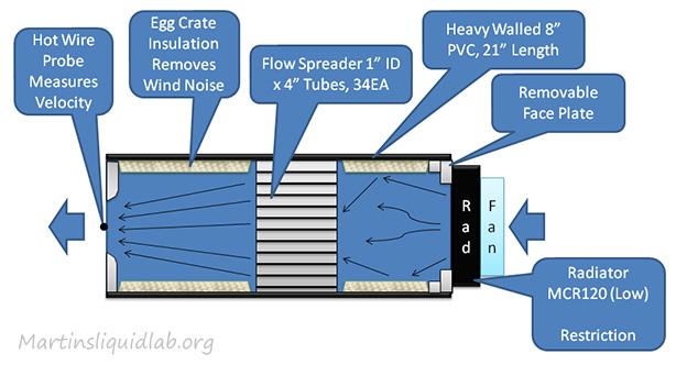 Test | martinsliquidlab.wordpress.com | Page 2 Silenx Fans Wiring Diagram For on