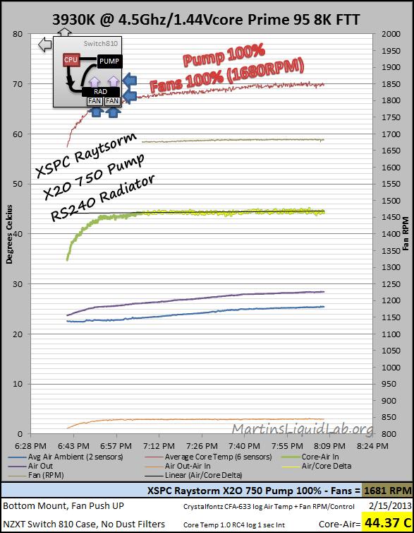 XSPCRaystorm750kit-TH01